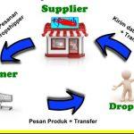Bisnis Online Buat Anak Muda