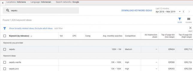 google keyword planner 5