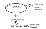 3 Langkah Memulai Bisnis Online Di Era Pandemi Covid 19